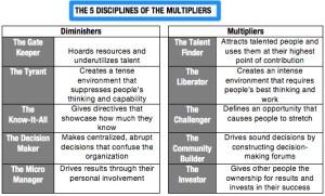 Multipliers_chart